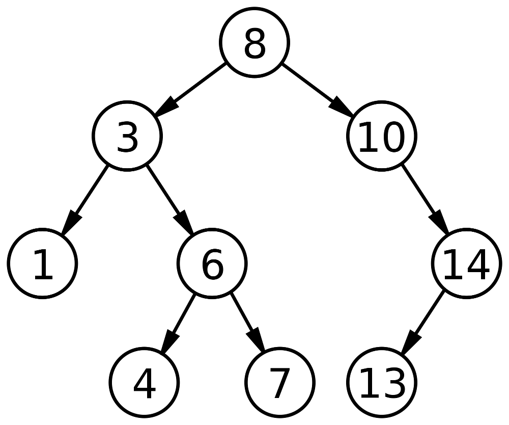 binary_search_tree